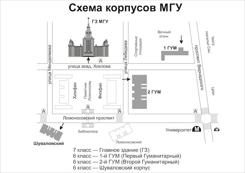 См. схему зданий МГУ.